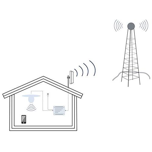 Cell Verizon 4G Cell Band13 Phone Signal Amplifier Kit
