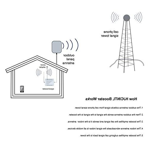 Signal Cell Gain 4G at& T Mobile Repeater Kit Home Office
